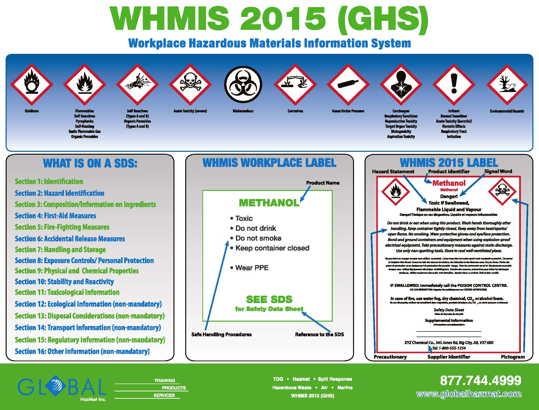 Whmis 2015 Poster 24 X36 Lamintated
